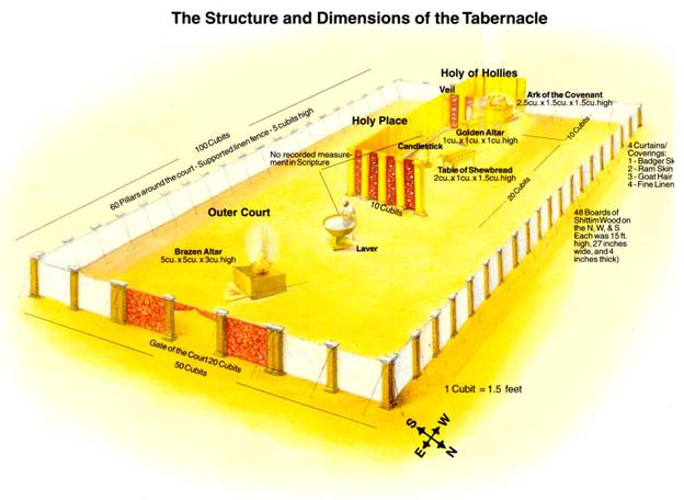 Tabernacle blueprints jessicas corner of cyberspace the pictures in this study reflect various artists renditions of the tabernacle and its items and have been included to help the reader to visualize the malvernweather Images